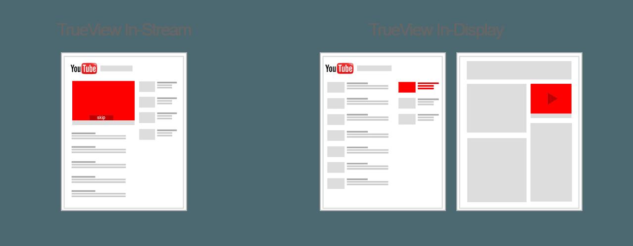 Kampanie wideo wGoogle orazYouTube | Concept Apps
